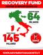 IL MOVIMENTO PER L'EQUITA' TERRITORIALE ALLA PRESIDENTE VON DER LEYEN: BLOCCARE IL RECOVERY FUND ALL'ITALIA, VOGLIONO USARLO CONTRO IL MEZZOGIORNO E L'UNIONE EUROPEA.